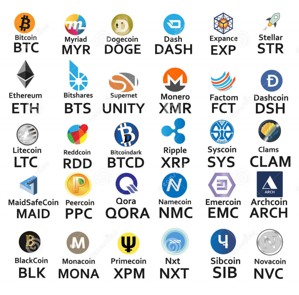 FatBTC-Supported-Currencies