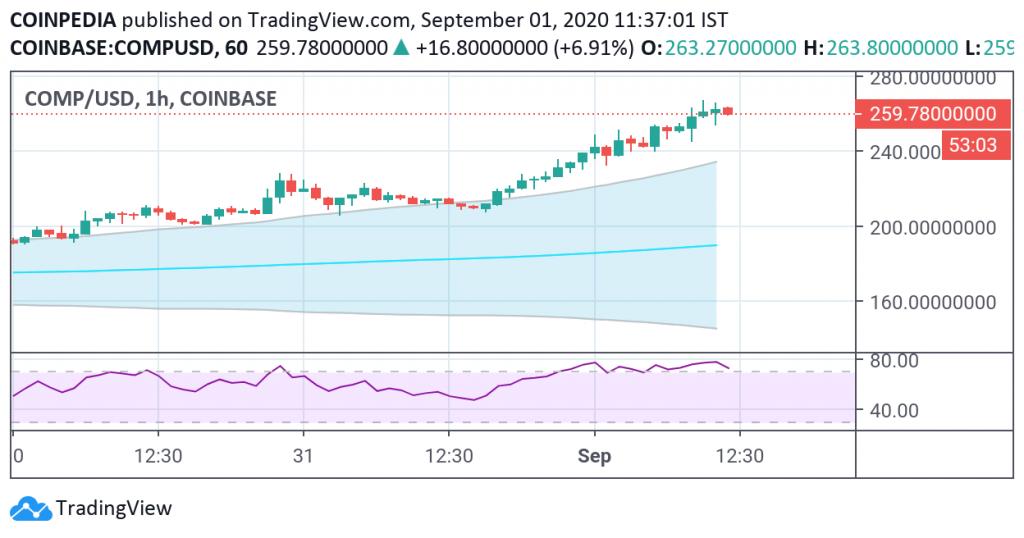 comp trading