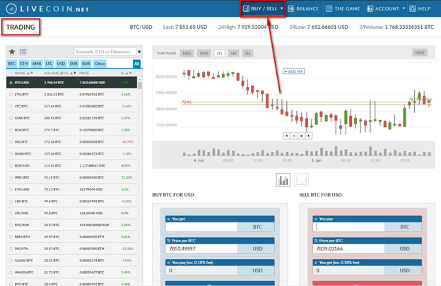 buy-cryptocurrencies-on-Livecoin