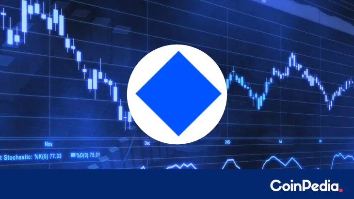 Waves Price: High Tides for WAVES as it Reaches Fresh New Highs!
