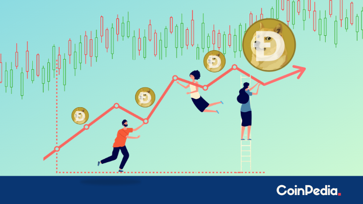 Dogecoin (DOGE ) Price Pumping Again, Is it Controlled or Organic?