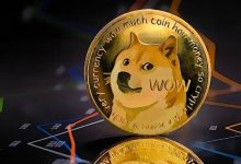 Photo of Will Dogecoin level Up to its knock-Offs? DOGE Price to Trigger a Rally?