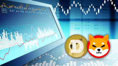 Photo of Dogecoin & Shiba Inu Could Surge Heavily! Attention Traders, This Could Be Last Buying Zone