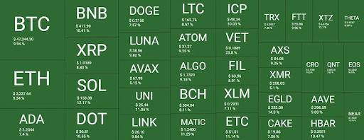green crypto