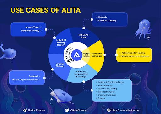 Alita.Finance